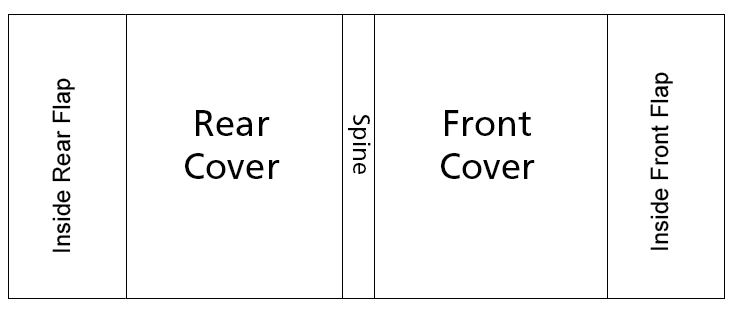 simple diagram of a dust jacket